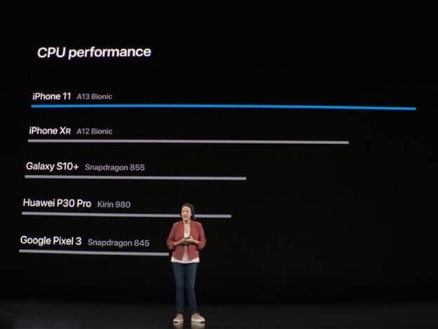 iPhone 11 được trang bị con chip A13 Bionic mạnh mẽ nhất trên smartphone hiện nay